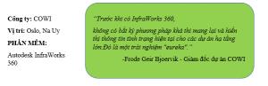 Phần mềm InfraWorks 360